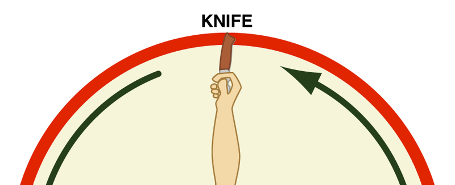 General Knife Tips