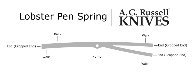 Lobster Pen Spring diagram for Slip joint knives by A.G. Russell