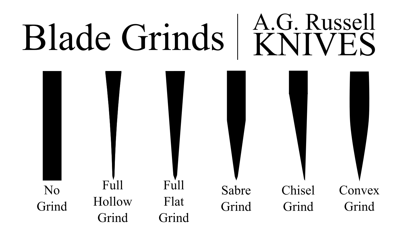 Blade Grinds | AGRussell com